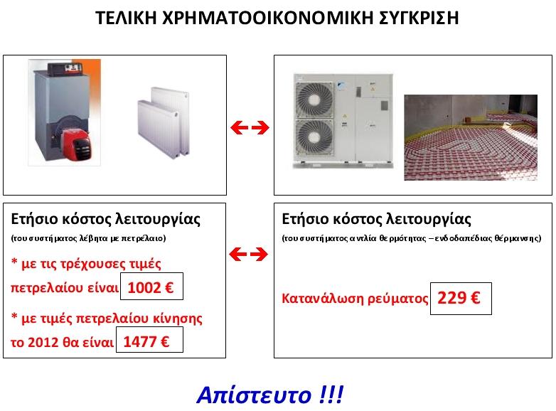 neo_sistima1